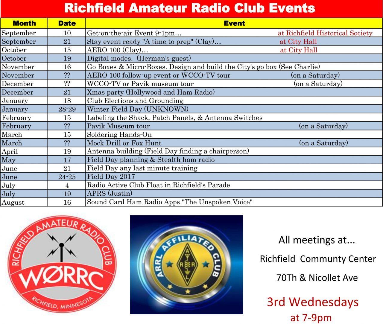 Uncategorized Archives - Page 5 of 5 - Richfield Amateur
